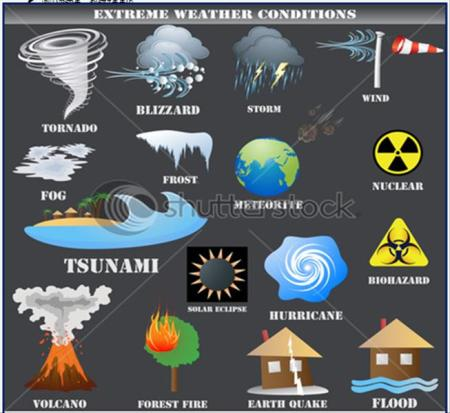 Climate Chang & Extreme Weather Conditions (7)
